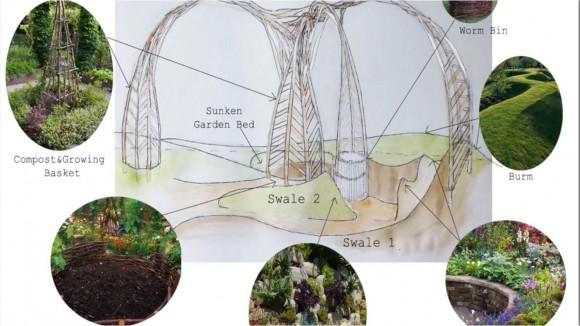 """""""Kombinace landartu, esteticky hodnotného a současně vysoce praktického zemědělského pozemku."""" Zdroj: TierraFlux"""