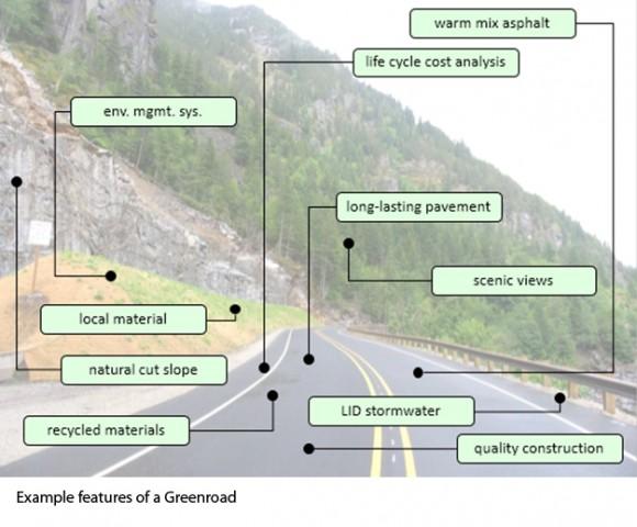 """""""Základní rysy zelené silnice: recyklované materiály, udržitelnost, práce s odtokem vody, minimalizace zásahu do krajiny, kvalita konstrukce."""" Zdroj: depts.washington.edu"""