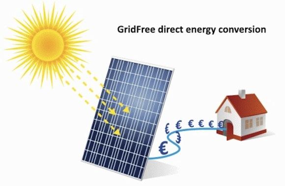 Díky GridFree řešení vám bude energie ze slunce přinášet prokazatelné finanční úspory. foto: i4wifi