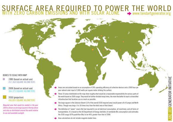 """""""Farma o rozloze jedné osmnáctiny rozlohy pouští v Africe by dokázala v roce 2030 kompletně zásobovat čistou energií sever Afriky i celou Evropu."""" Zdroj: Land Art Generator Initiative"""