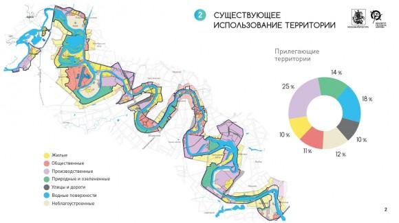 """""""Projekt na úpravu okolí moskevské řeky je skutečně majestátní. Který velký architekt si tu vybuduje svůj pomník?""""  Zdroj: archsovet.msk.ru"""