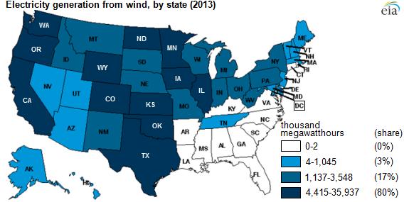 """""""Větrné elektrárny nelákají všechny americké státy stejně.""""  Zdroj: EIA – U.S. Energy Information Administration"""