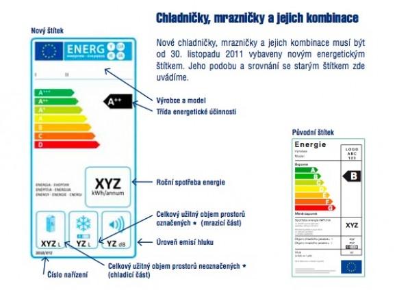 Energetický štítek - srovnání nového a starého, obrázek: PRE/SeVEn