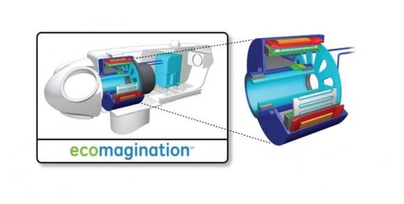 Magnetická rezonance pro větrné turbíny