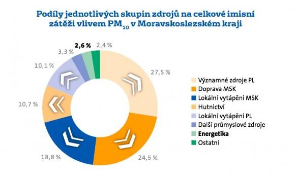 msk-graf-1