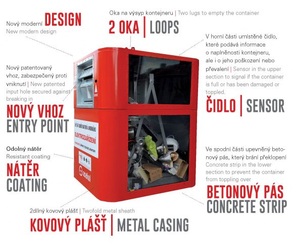 Inovace nového typu červeného kontejneru ASEKOL pro elektroodpad