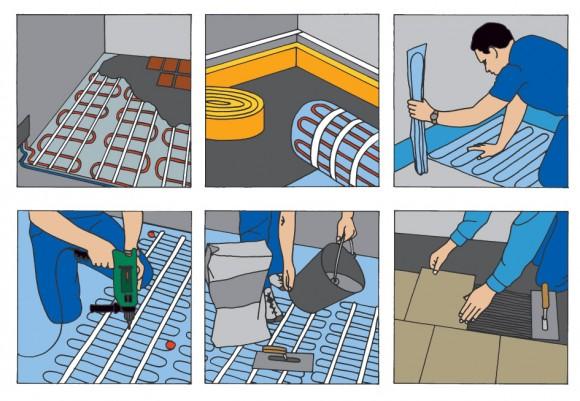 Podlahové vytápění zvyšuje tepelný komfort domácnosti. foto: BAUMAX
