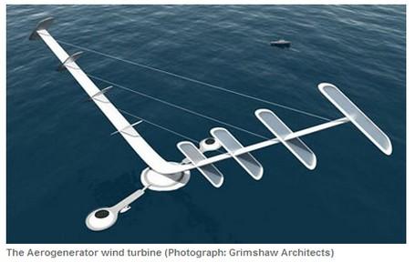 větrná turbína Aerogenerator