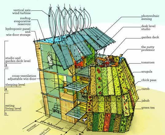 Edible House - jedlý dům