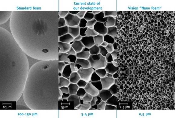 Domy izolace nanopěna struktura