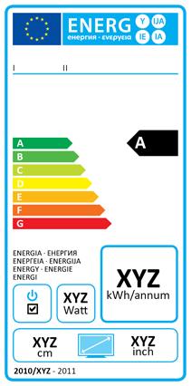 elektrospotřebiče energetické štítky Evropská unie