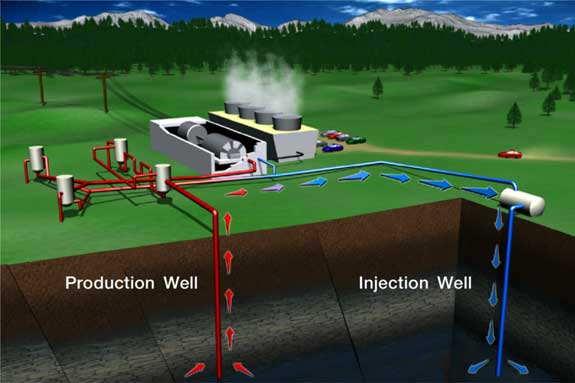 geotermální elektrárna schéma