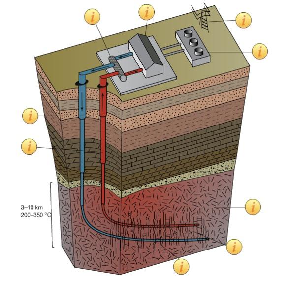 geotermální energie - geotermální elektrárna