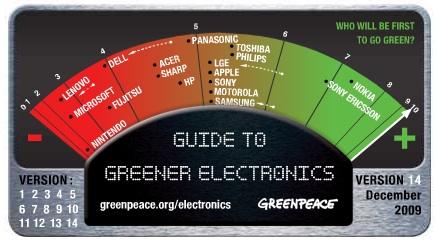 Greenpeace - průvodce zelenou spotřební elektronikou