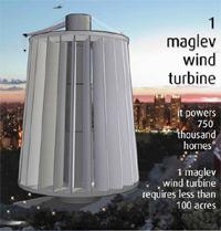 maglev větrné turbíny