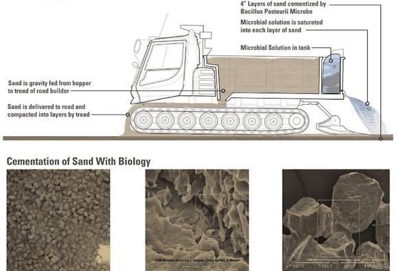 silnice z pískovce