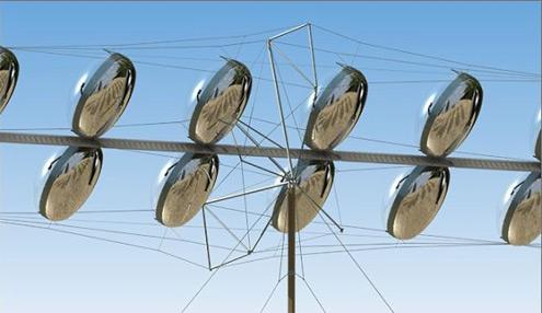 Solární energie - solární balónky