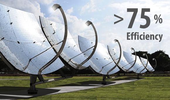 solární energie - ZenithSolar Izrael CPV systém