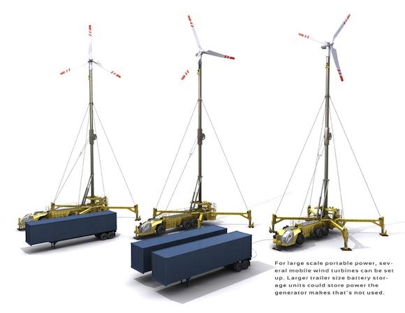 větrná energie - mobilní větrná turbína