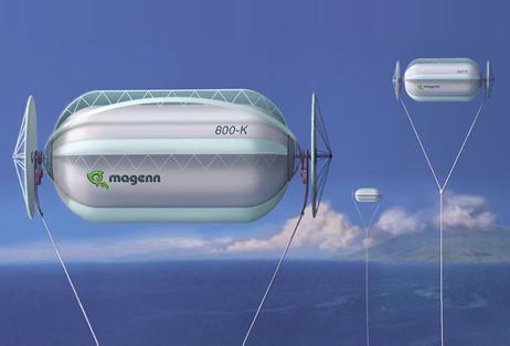 větrné turbíny Magenn