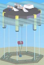 vlnová elektrárna