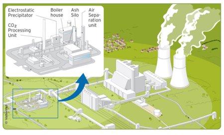 Vattenfall - uhelná elektrárna